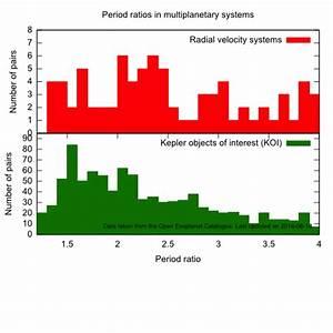 GitHub - OpenExoplanetCatalogue/open_exoplanet_catalogue ...