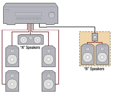 multi room music wiring diagrams