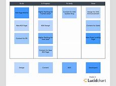 Scrum Schedule Template Image collections Template