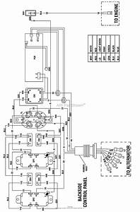17 Hp Briggs And Stratton Wiring Diagram Free Download