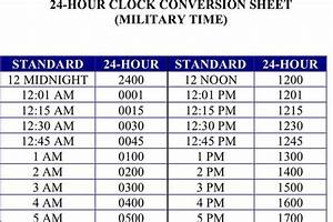 24 Hour Clock Chart 4 Military Time Chart Free Download