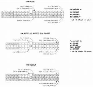 Nissan Sr20 1992 Tps Wiring Diagram