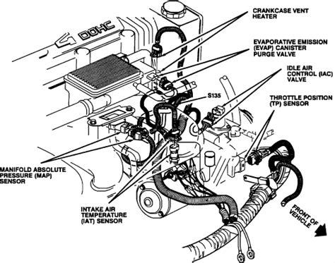 1999 2001 Pontiac Montana Wiring by 2001 Pontiac Montana Transmission Diagram Html