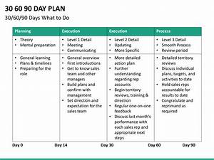 30 60 90 day plan template madinbelgrade With free 30 60 90 day sales plan template download