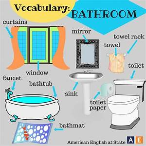 parts of the house vocabulary bathroom by With bathroom vocabulary with pictures