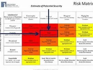 osha risk assessment template - job hazard analysis using the risk matrix pmp exam prep