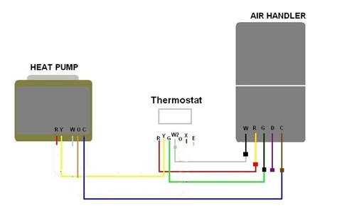 Goodman Heat Pump Thermostat Wiring Diagram Fuse Box