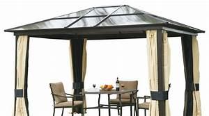 Pavillon Mit Festem Dach : pavillon mit festem dach ~ Michelbontemps.com Haus und Dekorationen