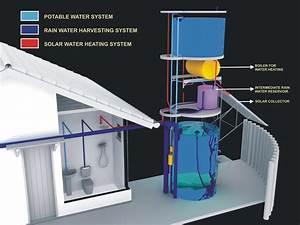 Solar Water Heating And Rainwater Tower