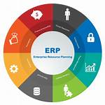 Erp System Sap Business Organisation Key Before