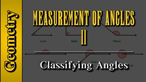 geometry measurement  angles level