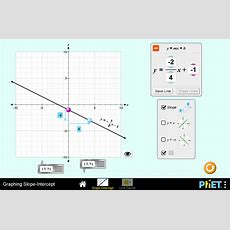 Graphing Slopeintercept  Slopeintercept Form  Graphing Linear Equations  Phet Interactive