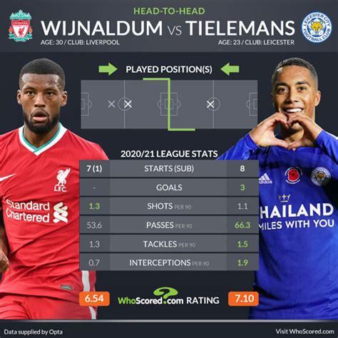 Premier League team news and prediction: Liverpool vs ...