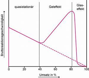 Umsatz Berechnen Chemie : radikalische polymerisation von styrol chemgapedia ~ Themetempest.com Abrechnung