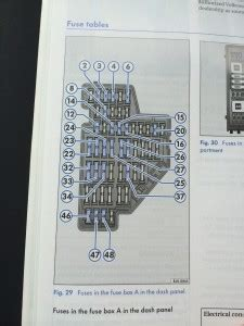 Fuse Diagram Wiring