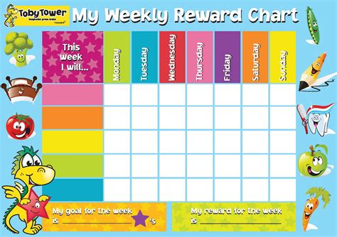 Behaviour Modification Rewards by Sticker Reward Charts For Toddlers Coles Thecolossus Co