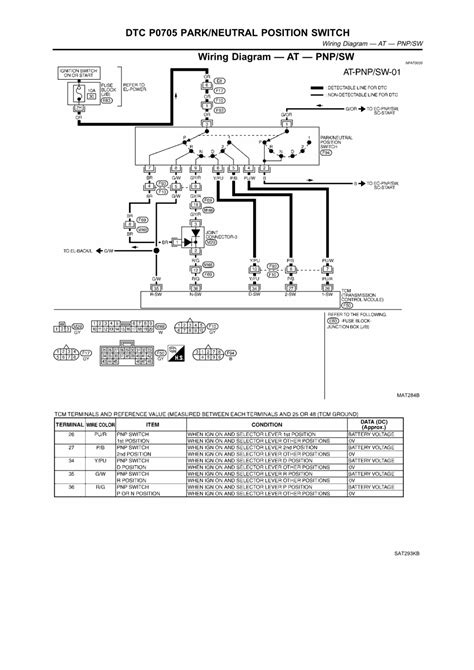   Repair Guides   Automatic Transaxle (2003)   Dtc P0705