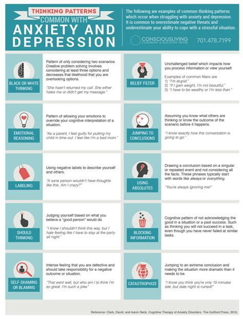 anxiety depression common thought pattern handout
