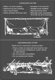 17 Best images about Survival Tips and Tricks on Pinterest