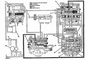 Power Shift Transmission Testing And Adjusting