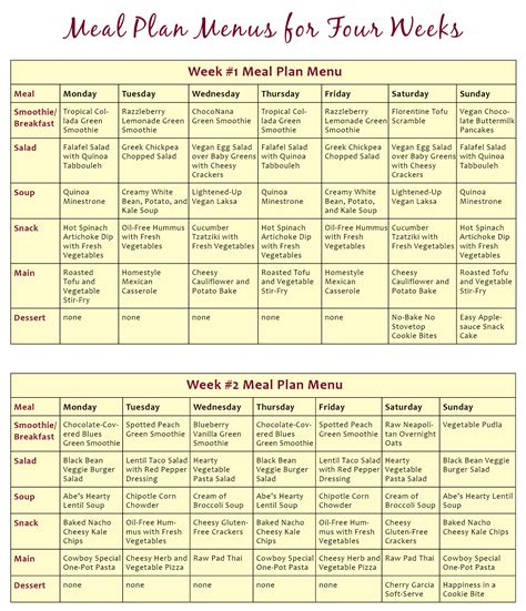 download the abundance diet meal plan menus here vegan