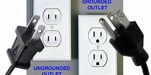 Ungrounded Versus Grounded Outlets