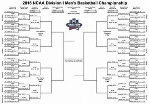 Re-ranking the Sweet 16 of the NCAA tournament