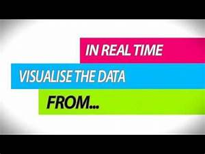 Real Time Visualisation Solutions from CSI - YouTube