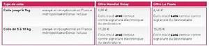 Tarif Point Relais : mondial relay horaires maison design ~ Dode.kayakingforconservation.com Idées de Décoration