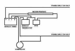 Cara Merubah Pcb Elektrik Kulkas