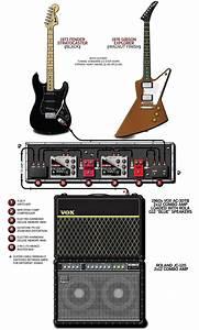 The Edge  U2013 U2  U2013 1983 The Edge U0026 39 S Guitar Rig With Detailed Diagram