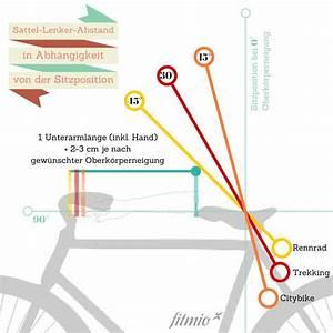 Abstand Sattel Lenker Berechnen : 496 besten bikes 39 n parts bilder auf pinterest ~ Themetempest.com Abrechnung