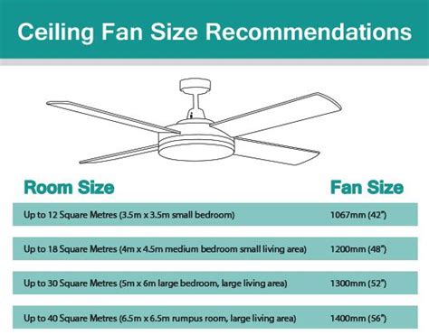how to size a ceiling fan ceiling fan size recommendations house home wares