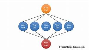 How To Create Cluster Diagram  Powerpoint Management