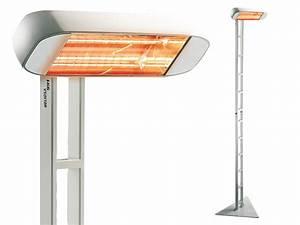Chauffage Electrique 2000w : chauffages radiants les fournisseurs grossistes et ~ Premium-room.com Idées de Décoration