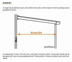 Fabriquer Une Pergola En Alu : pergola sur mesure en alu avec toit rigide stores ~ Edinachiropracticcenter.com Idées de Décoration