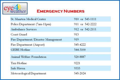 the word network phone number gamer survival kit emergency preparedness week 2015