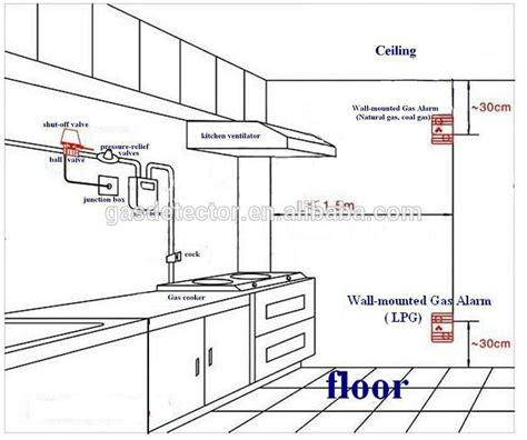 Domestic Kitchen Cooking Lpg Gas Detector For Home