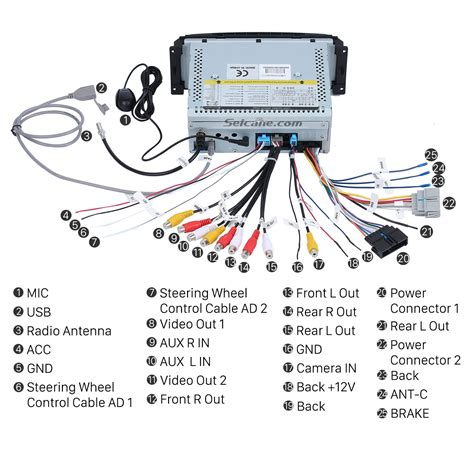 Bmw Navigator Iv Wiring Diagram by Android 4 4 Stereo Bluetooth Dvd Player Gps Navigation