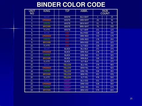 home interiors gifts inc company information 25 pair color code 28 images computers networking