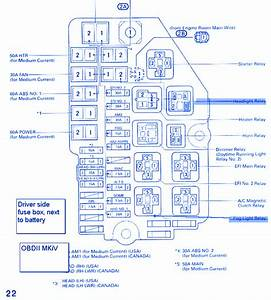 Toyota Supra Sport 1994 Fuse Box  Block Circuit Breaker Diagram  U00bb Carfusebox