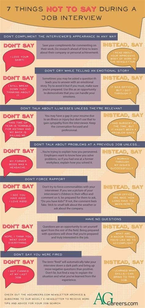 job interview infographic