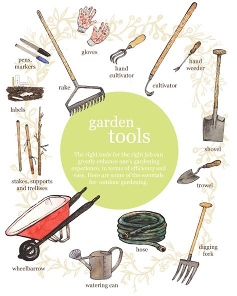 tools used for gardening robin clugston gardening tools and compost advice