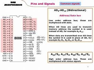 Diagram Of 8086 Microprocessor