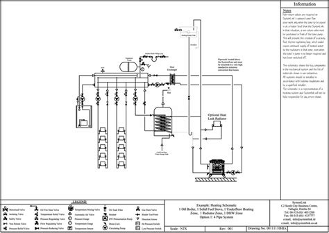 Plate Heat Exchangers Systemlink