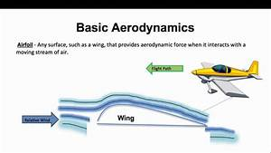 The Basics of Aerodynamics - YouTube