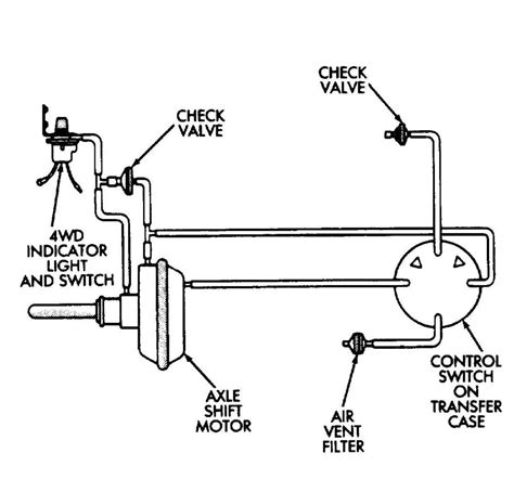 1990 Jeep Wrangler 4x4 Vacuum Diagram by 4wd Vaccum Diagram Jeep Wrangler Forum