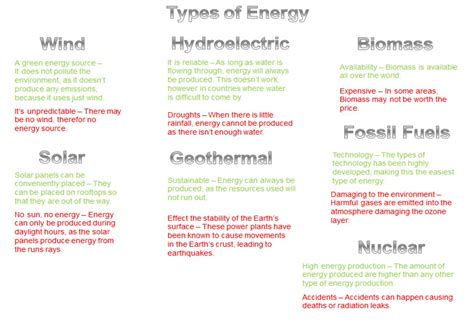 7 Types (forms) Of Energy
