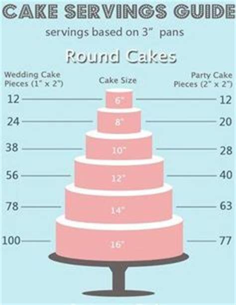 cake recipe  pinterest