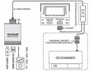 Yatour  Rd3  Rd4  Aux Mp3 Peugeot  Citroen Radio Cd Adapter